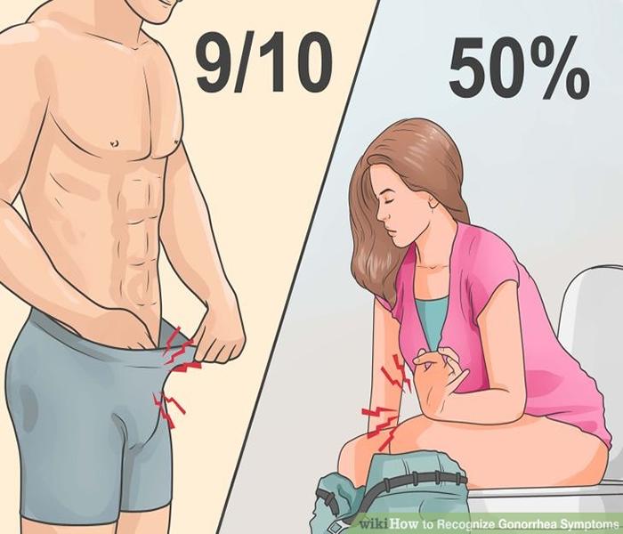 painful vagina after sex