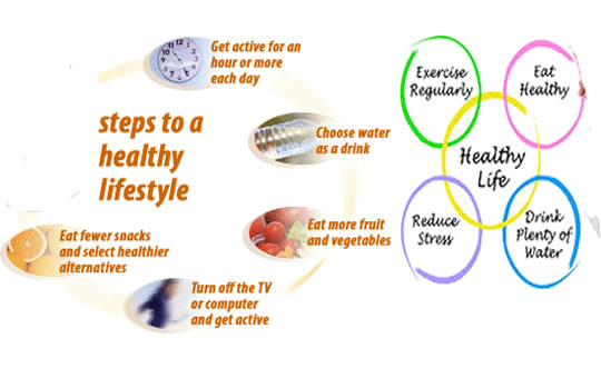 Steps to Maintaining a Healthy Lifestyle :: Galleria ...